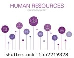 human resources infographic 10...