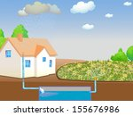 Illustration Showing Rainwater...