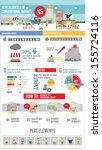 infographics social economy traditional market