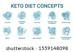 keto diet concept icons set.... | Shutterstock .eps vector #1559148098