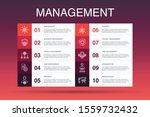 management infographic 10...