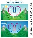 valley breeze vector... | Shutterstock .eps vector #1560514118