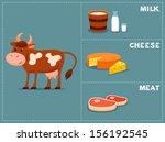 cute cartoon illustration of a...   Shutterstock .eps vector #156192545