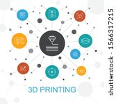 3d printing infographic design...