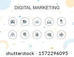 digital marketing trendy...
