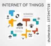 internet of things infographic...