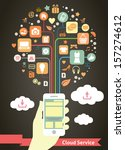 mobile cloud service infographic | Shutterstock .eps vector #157274612