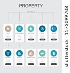 property  infographic 10 steps...