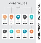 core values infographic 10...