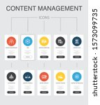 content management infographic...