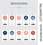 biohacking infographic 10 steps ...