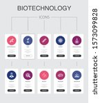 biotechnology infographic 10...