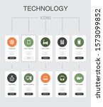 technology infographic 10 steps ...