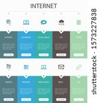 internet infographic 10 option...