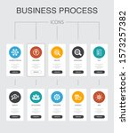business process infographic 10 ...