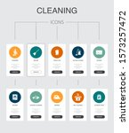 cleaning infographic 10 steps...