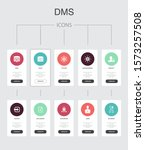 dms infographic 10 steps ui...