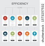 efficiency infographic 10 steps ...