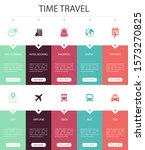 time to travel infographic 10...