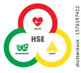 hse   health safety environment ... | Shutterstock .eps vector #1576197412