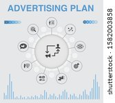 advertising plan infographic...