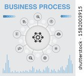 business process infographic...