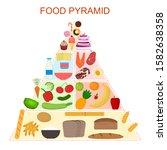 cartoon color food pyramid... | Shutterstock .eps vector #1582638358