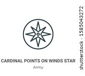 Cardinal Points On Winds Star...