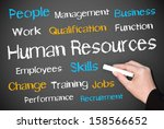 Small photo of Human Resources - Business Concept