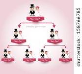 diagram of generation | Shutterstock .eps vector #158766785