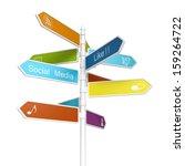 social media sign   Shutterstock . vector #159264722