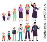 different ages students. little ... | Shutterstock .eps vector #1593215872