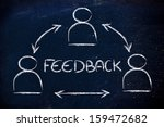 concept of feedback  design... | Shutterstock . vector #159472682