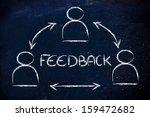 concept of feedback  design... | Shutterstock . vector #159472682