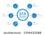 features of sales force... | Shutterstock .eps vector #1596432088