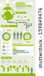 info graphics environment green ... | Shutterstock .eps vector #159849476