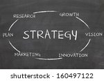 strategy circle | Shutterstock . vector #160497122