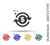 online marketing  investment...