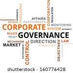a word cloud of corporate... | Shutterstock .eps vector #160776428