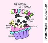 Anatomy Of A Cupcake  Slogan...