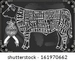 aged,ancient,antique,banner,beef,blackboard,butcher,butchery,chalk,cow,crayon,cuisine,decoration,english,food