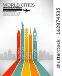 World Cities Infographic Design