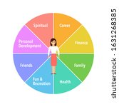 wheel of life. coaching tool in ...   Shutterstock .eps vector #1631268385