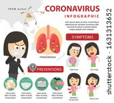 corona virus 2020 infographic.... | Shutterstock .eps vector #1631313652