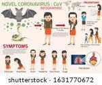 coronavirus   cov infographics... | Shutterstock .eps vector #1631770672
