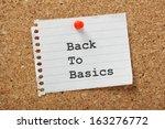 Постер, плакат: The phrase Back to
