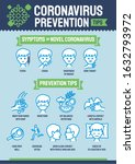 Coronavirus Cov Prevention Tip...