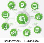 Seo Concept Internet Technolog...