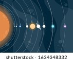 Solar System Poster. Sun With...