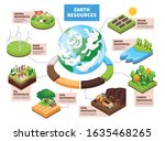 natural earth resources...   Shutterstock .eps vector #1635468265